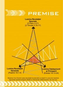VOX MS Premise